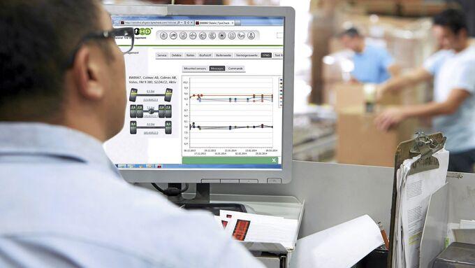 Reifendruck Kontrollsysteme